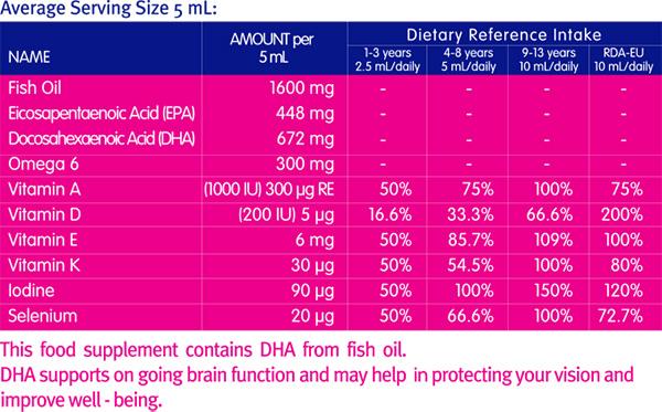 Nutrigen-omega-kalaõli-siirup-lastele